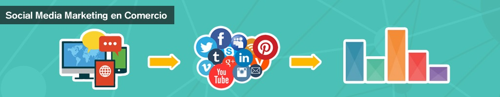 Social Media Marketing en Comercio
